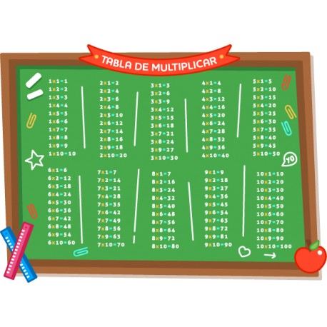Vinilo educativo tabla de multiplicar