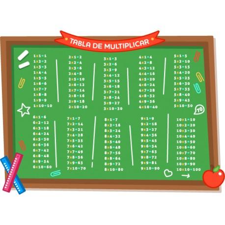 Vinilo educativo tabla de multiplicar
