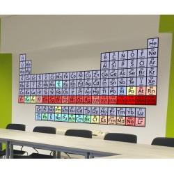 Vinilo tabla periódica